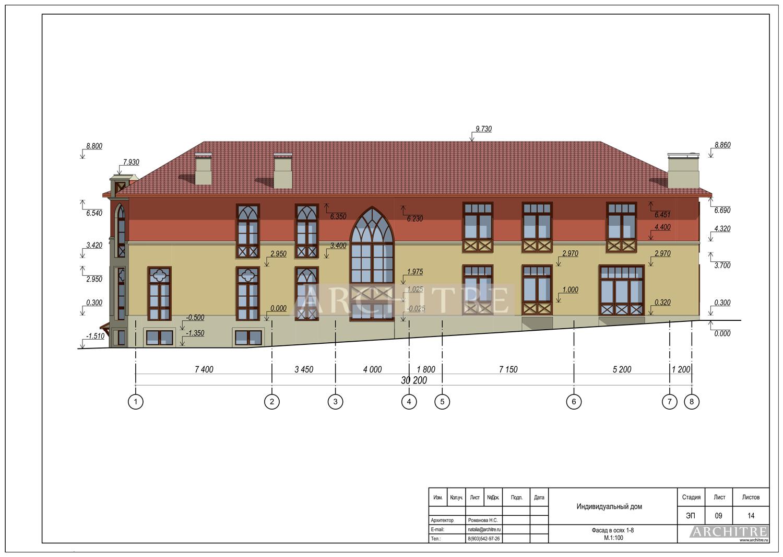 Эскизный проект дома. Фасад 1-8.