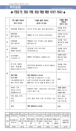 21.0214_주보(5/6)