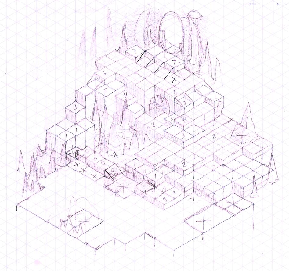 Functional sketch.