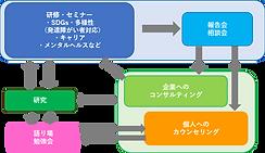 サービス全体図1.png