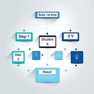flow%20chart%20for%20website_edited.jpg