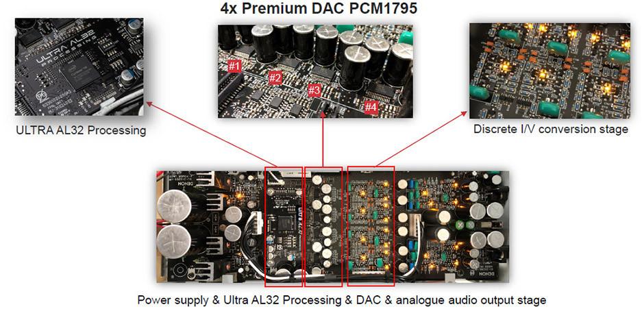 Denon DCD-A110 4x DAC PMC1795