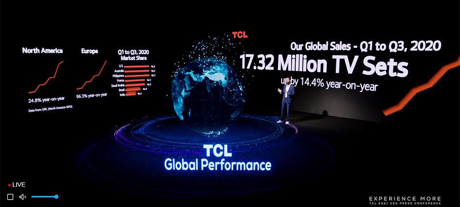 CES 2021 / TCL - 17 mln. tv sets sold