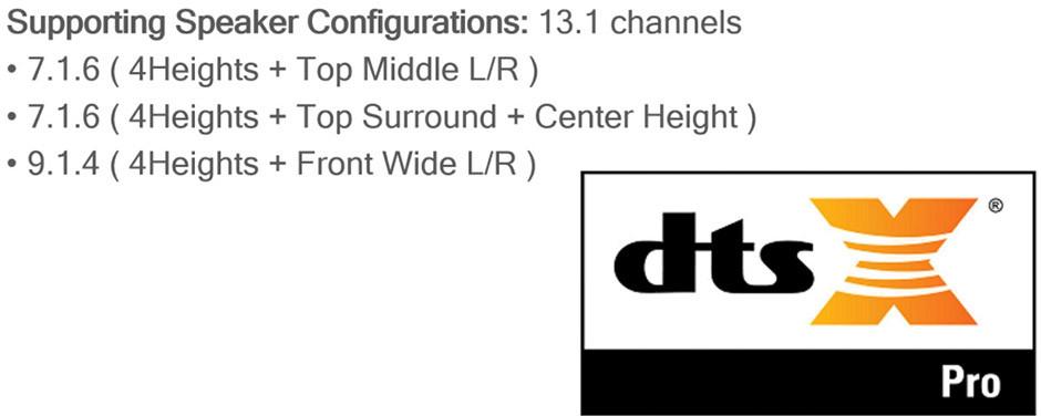 Wspierane konfiguracje przez DTS:X Pro