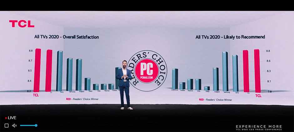 CES 2021 / TCL - overall satisfaction press conference