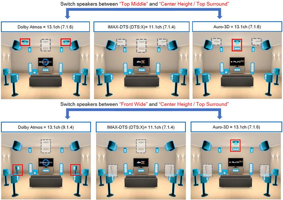 Denon AVR-X6700H - menu konfiguracji