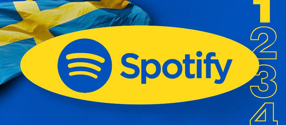 Spotify w liczbach, czyli 101 drobiazgów o usłudze, która na naszych oczach zmienia świat