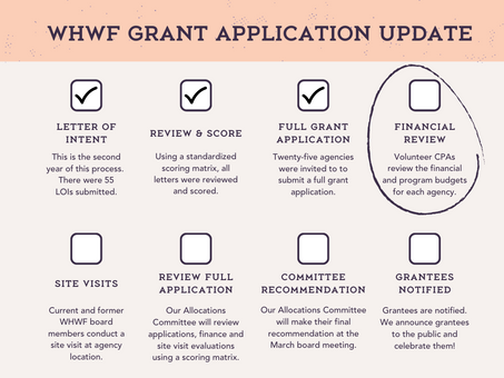 Grants Process Update