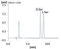 D-Amino Acids c.png