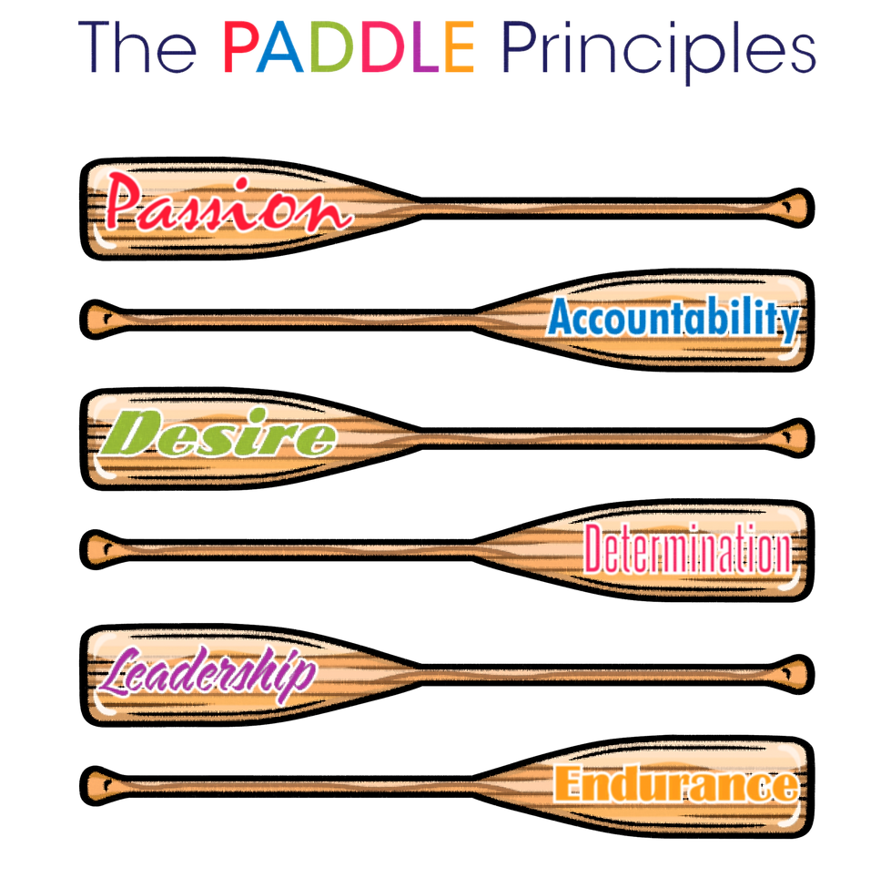 The Paddle Principles - A Journey of Continuous Improvement