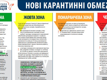 Нові карантинні обмеження (схема)
