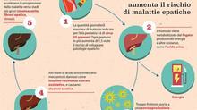 Il fruttosio e gli effetti collaterali sui bambini