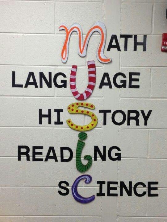 Math Language History Reading Science Music
