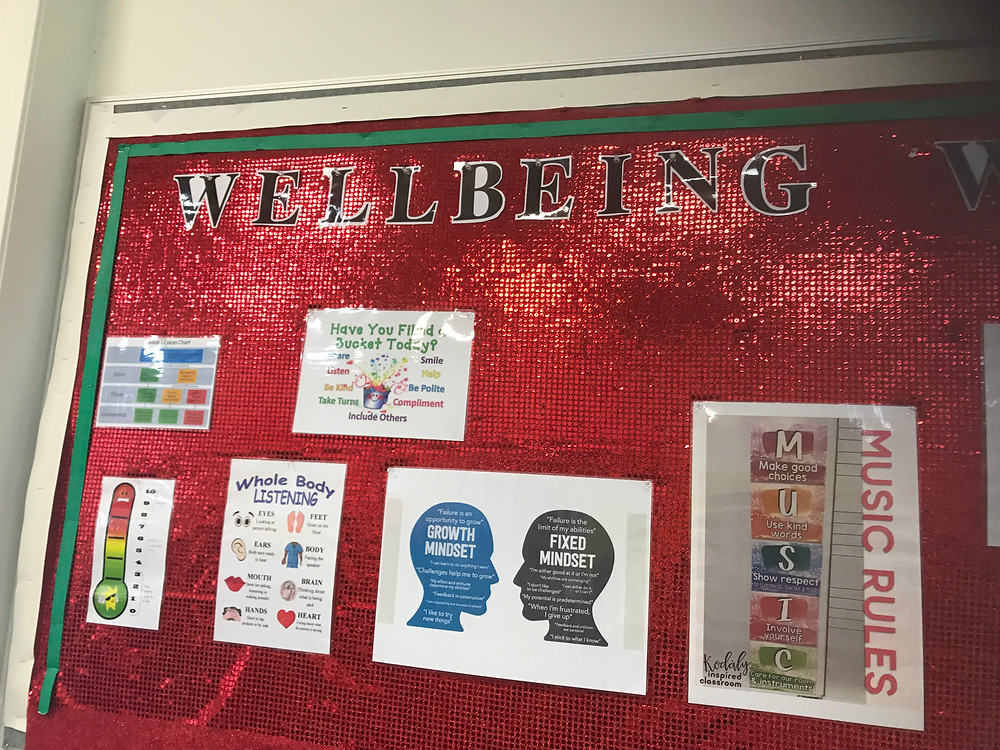 Wellbeing wall