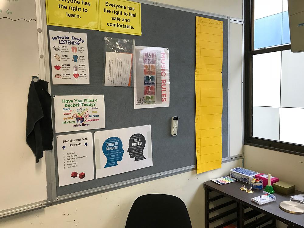 Behavioural posters
