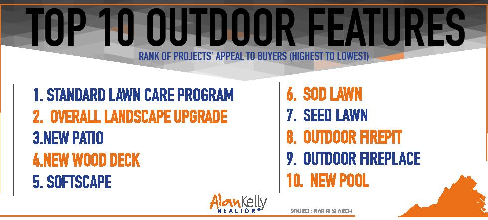 Top 10 outdoor features