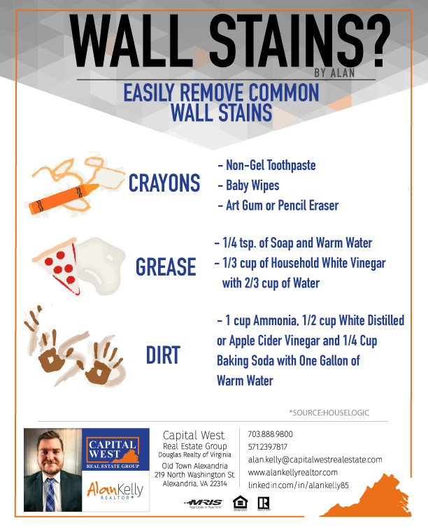 Easily remove common wall stains...