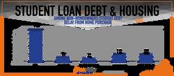CWREG2016student-debt