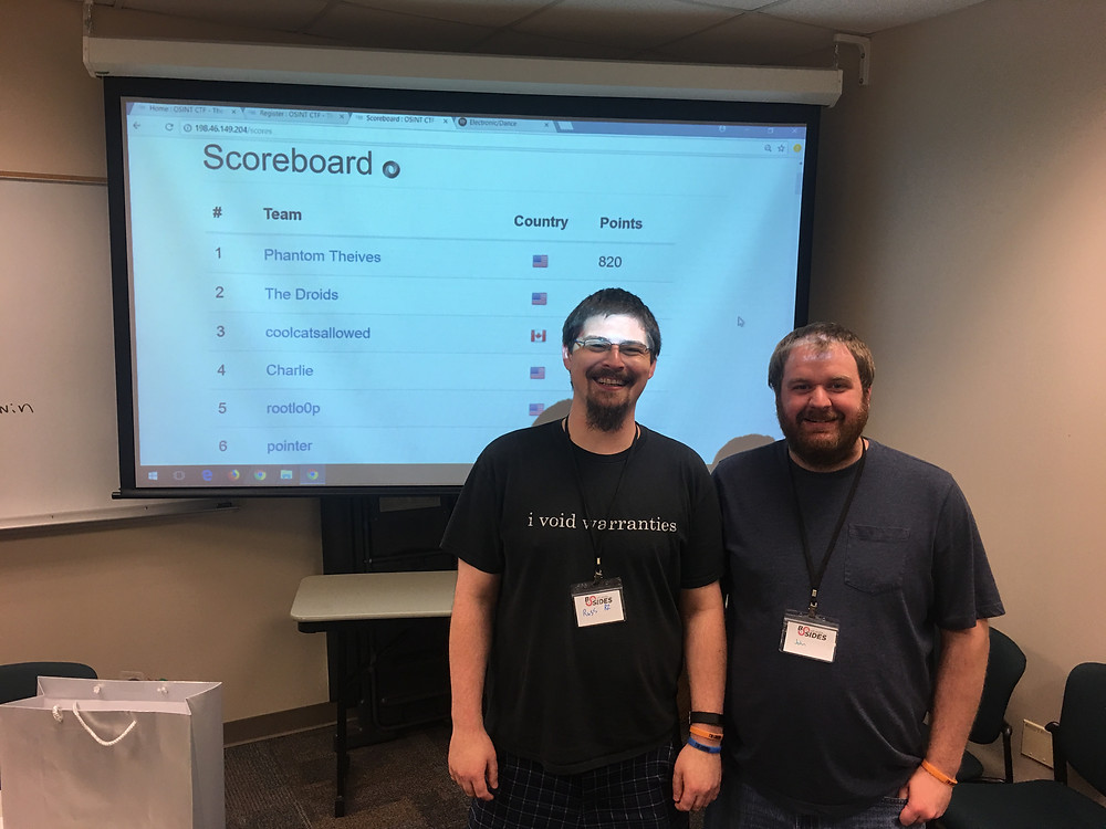 Our BSidesATL OSINT CTF first place winners, Russ and John (The Droids).