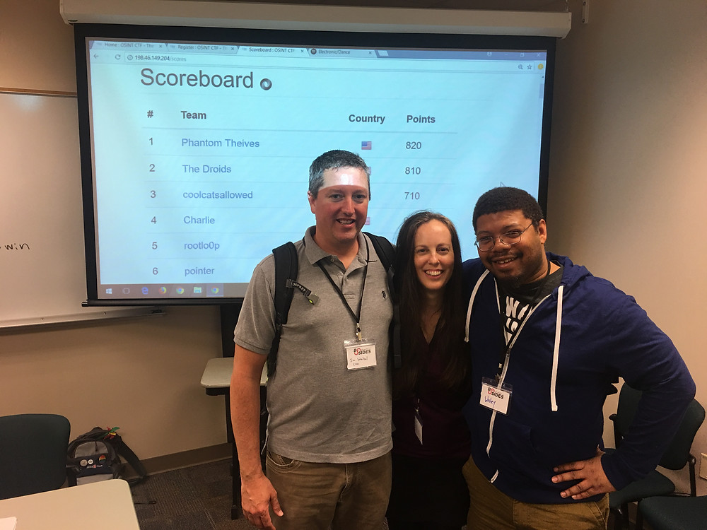 Our BSidesATL OSINT CTF first place winners, Kate, Wesley, and Jess (coolcatsallowed).