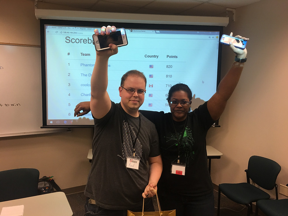 Our BSidesATL OSINT CTF first place winners, Paul and Angelica (Phantom Theives).