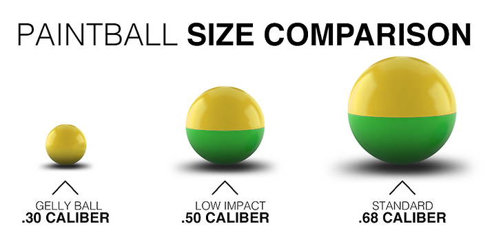 Paintball-Size-Comparison-copy.png