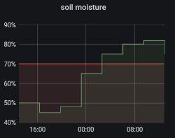 soil_moisture_edited.jpg