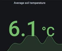 soil_temp_edited_edited.jpg
