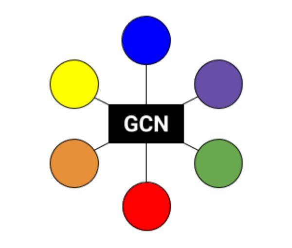Gloucester Community Networking Logo