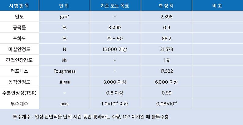 혼합물 기준 및 시험결과.png