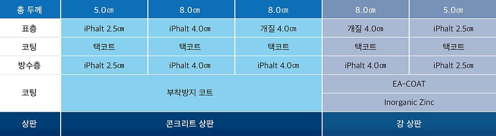 제품 구성 단면_2.png
