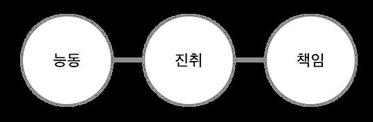 인재상 2.png