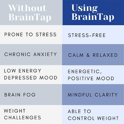 BrainTap vs not.png