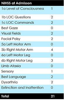 Presentation chart.jpg