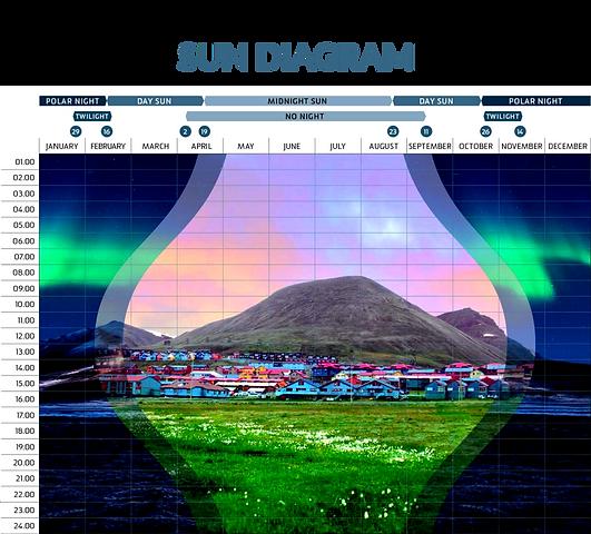 soldiagram_lys.png