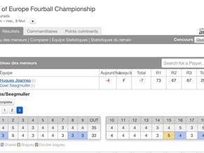 Performance de Gaël au PGA of Europe Fourball Championship