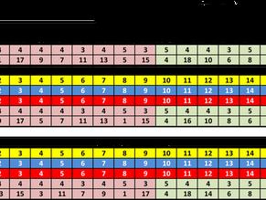 Voici les nouveaux strokes index