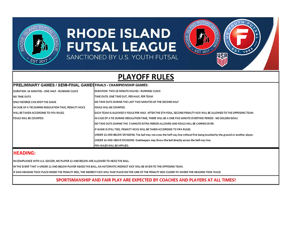 RIFL - PLAYOFF RULES - 2021.png