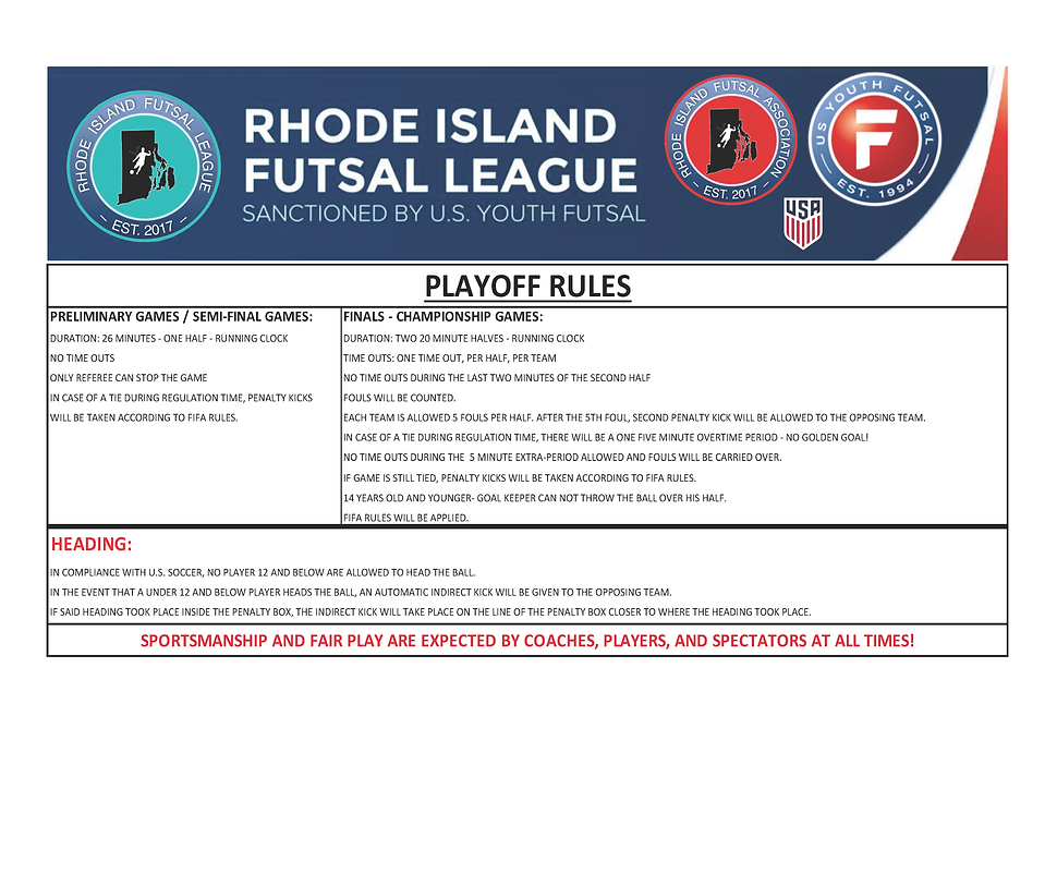 PLAYOFF RULES.png