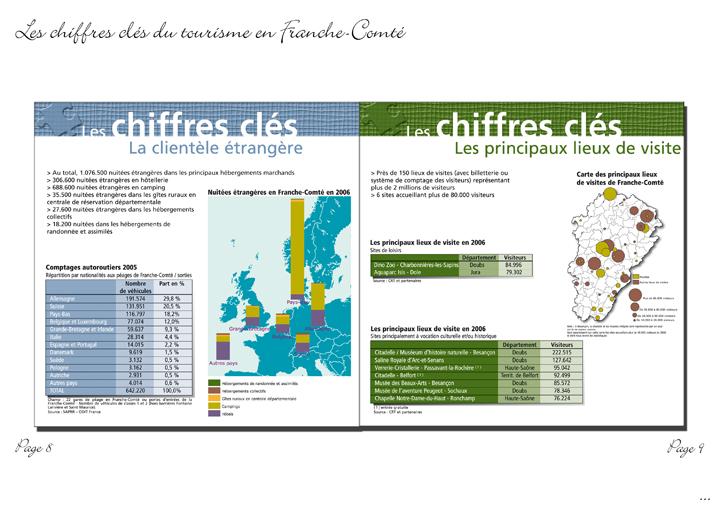 CRT Franche-Comté
