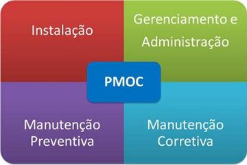 PMOC.jpg