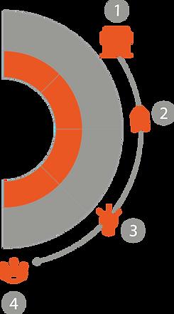 Diagrama-Bomache-Direito-marca-propria.p