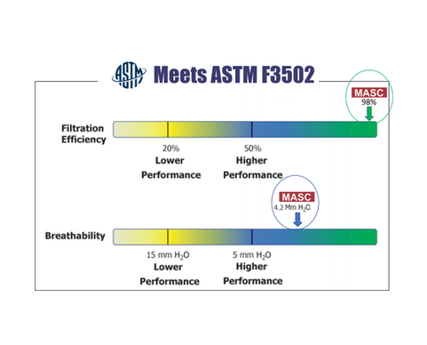ASTM F3502.png