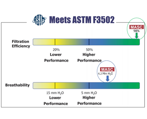 ASTM F3502 (1).png