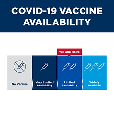 COVIDVaccineLimited.png