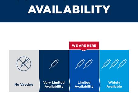 Moderna Vaccine Back in Stock!