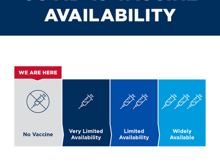 COVID Vaccine- Out of Stock