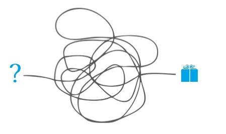 Design Thinking (I)