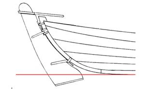 Down-swept protruding yoal rudder c. 1880