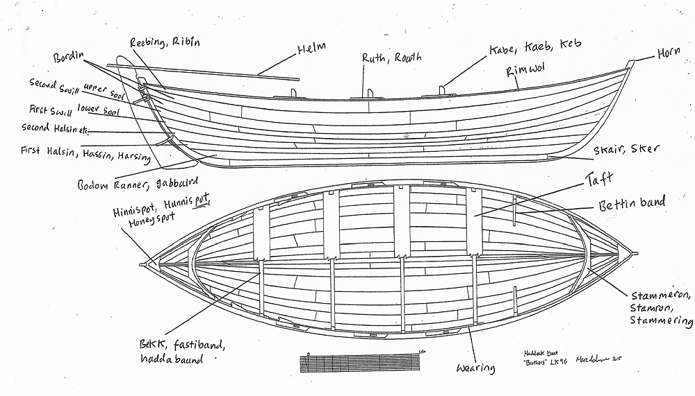 The parts of a Shetland boat. Drawing ©M. Chivers, 2016.